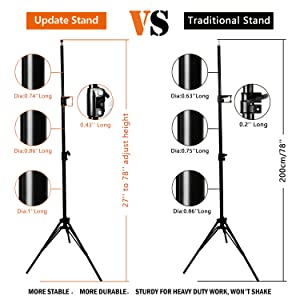 tripod for dslr and mobile 5 feet