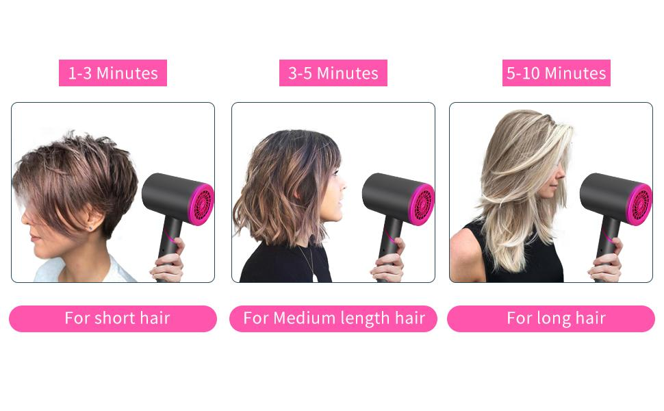 SKERTS Hair Dryer for Different Hair Styling