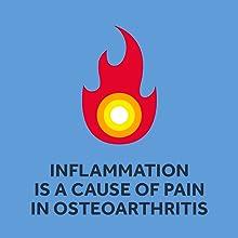 anti-inflammatory;ibuprofen;injury;injuries;pain;relief;sprains;strains;sport;anti-inflammatory;