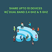 dual wifi bands for faster and secure connections