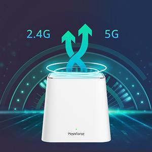 Dual-Band Gigabit WiFi