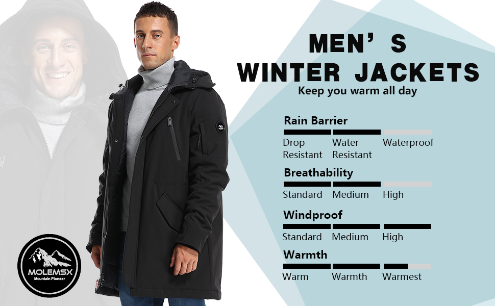 Mens Warm Winter Coat