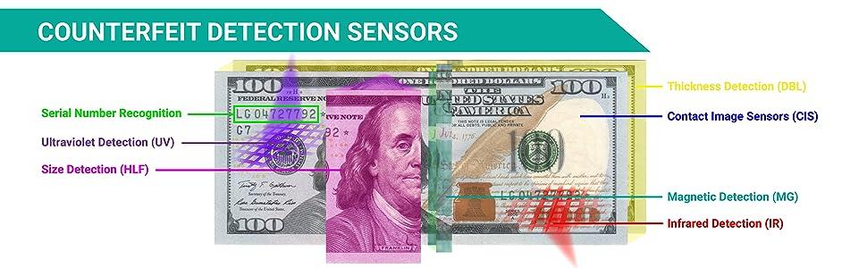 Kolibri Domino - Counterfeit Detection Sensors