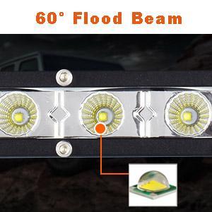 60° Flood Beam
