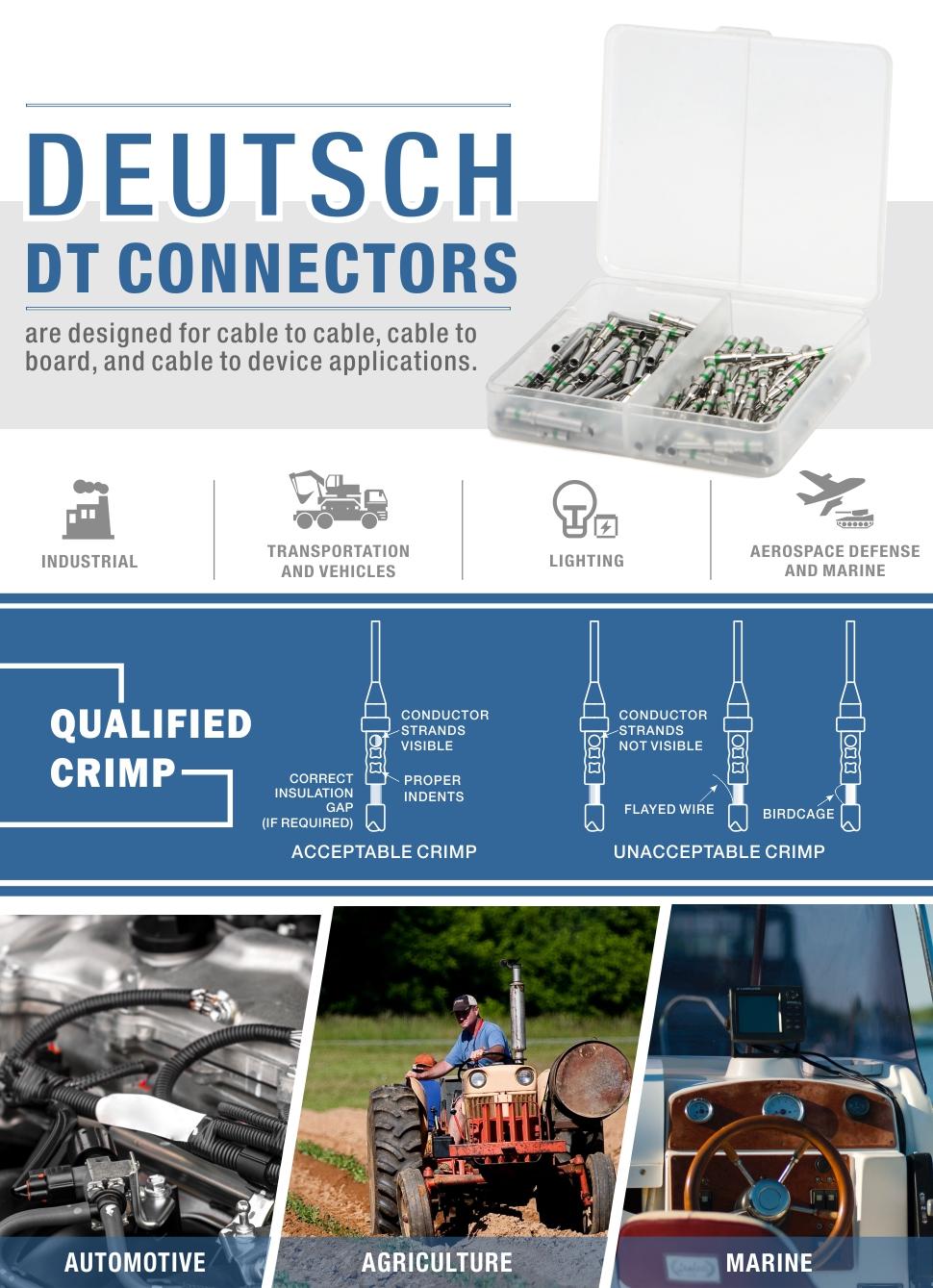 DT DTM DTP WEDGELOCK REMOVAL TOOL