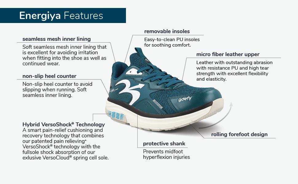 Energiya Features