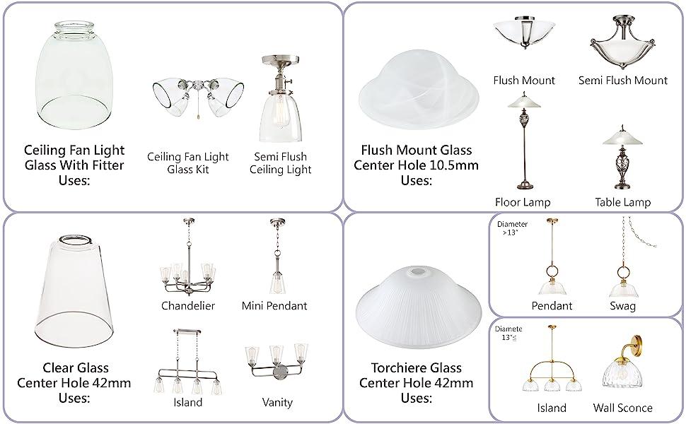 Additional glass shade usage