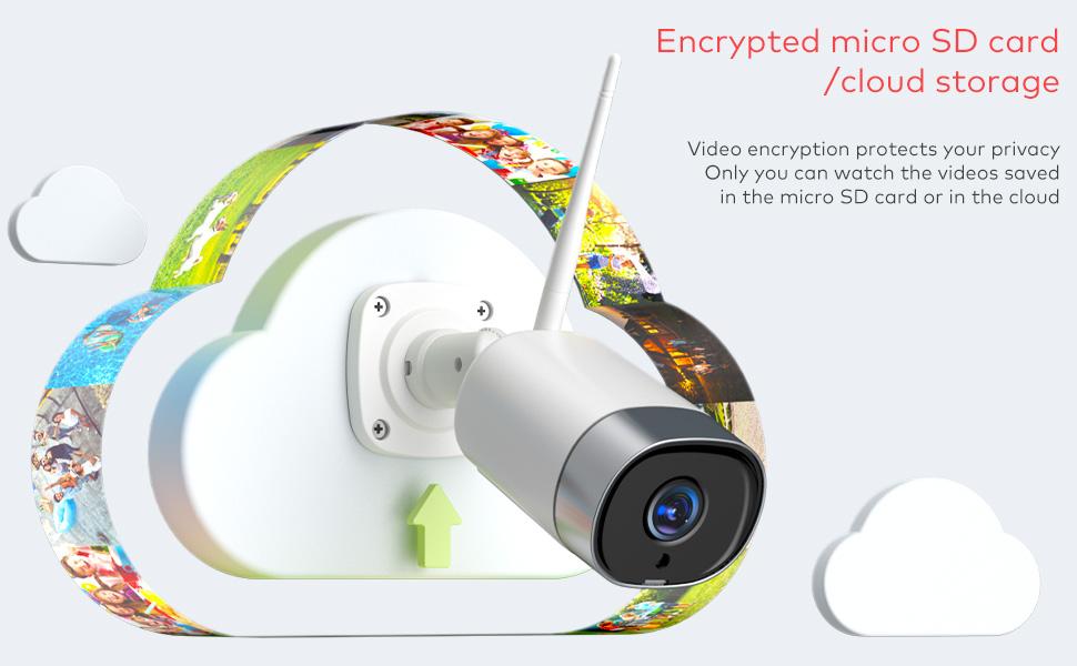 security cameras indoor/outdoor wireless