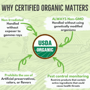 Why Certified Organic Matters