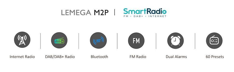 m2p radio