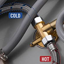 Hot and Cold Switch