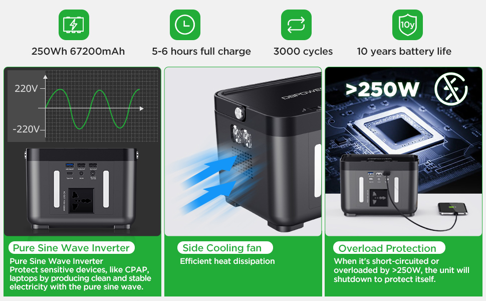 rechargeable battery backup