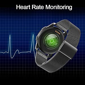 Real time monitor
