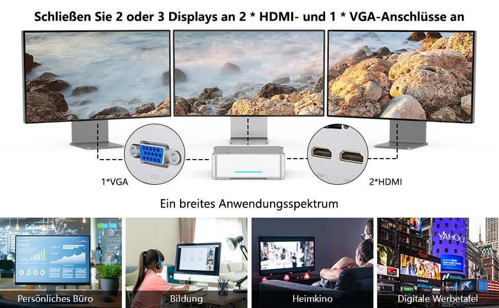 mini pc mit triple displays