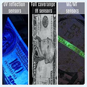 Full coverage Counterfeit Detection