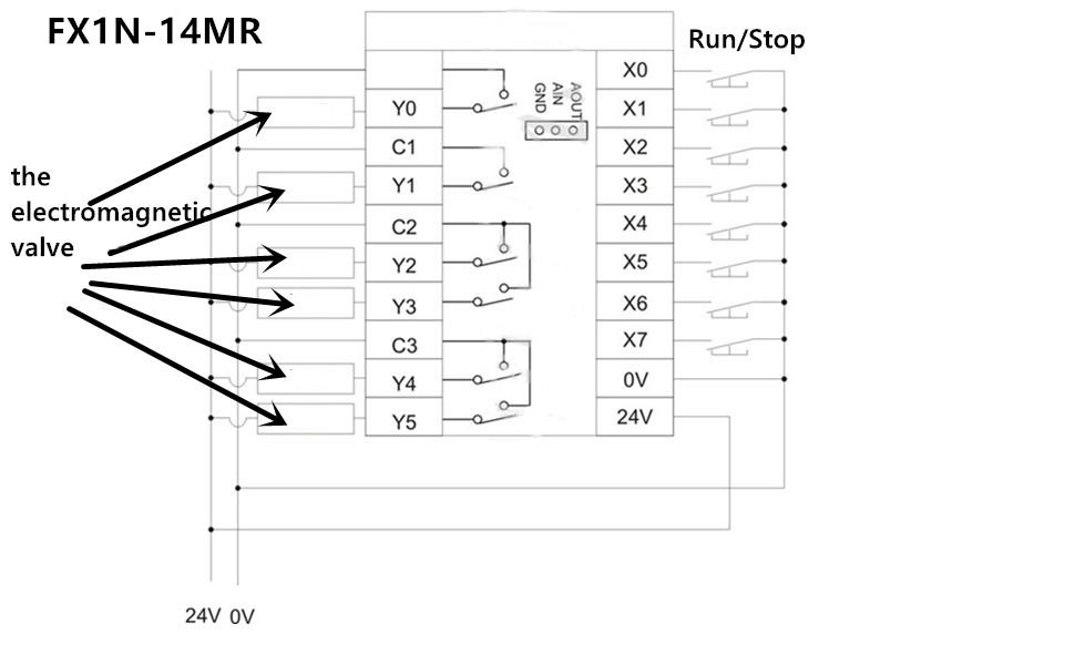 Programmable Logic Controller PLC Controller Kit