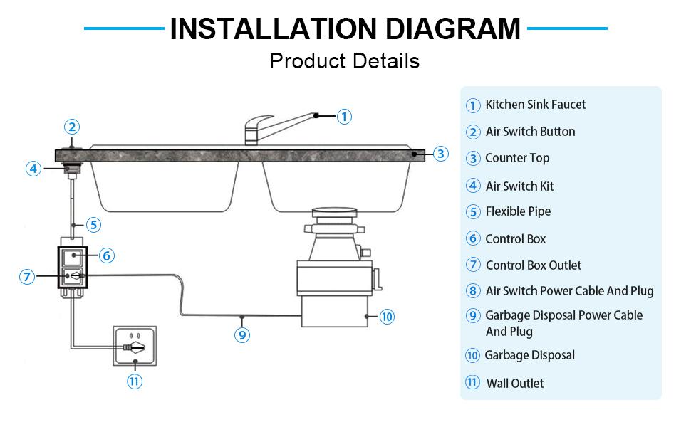 air switch kit