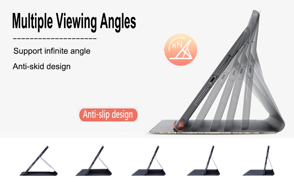 Multiple Viewing Angles