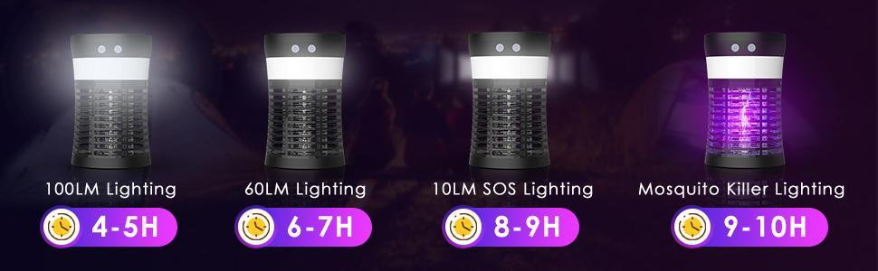 3 lighthing modes