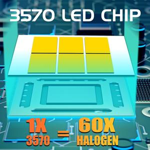 3570 powerful led chip, brighter than CSP Gen, no blind zone