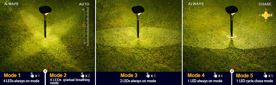 Solar pathway lights outdoor garden