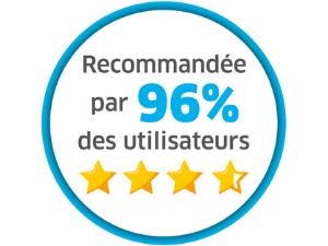 BRITA recommandée par 96% des utilisateurs