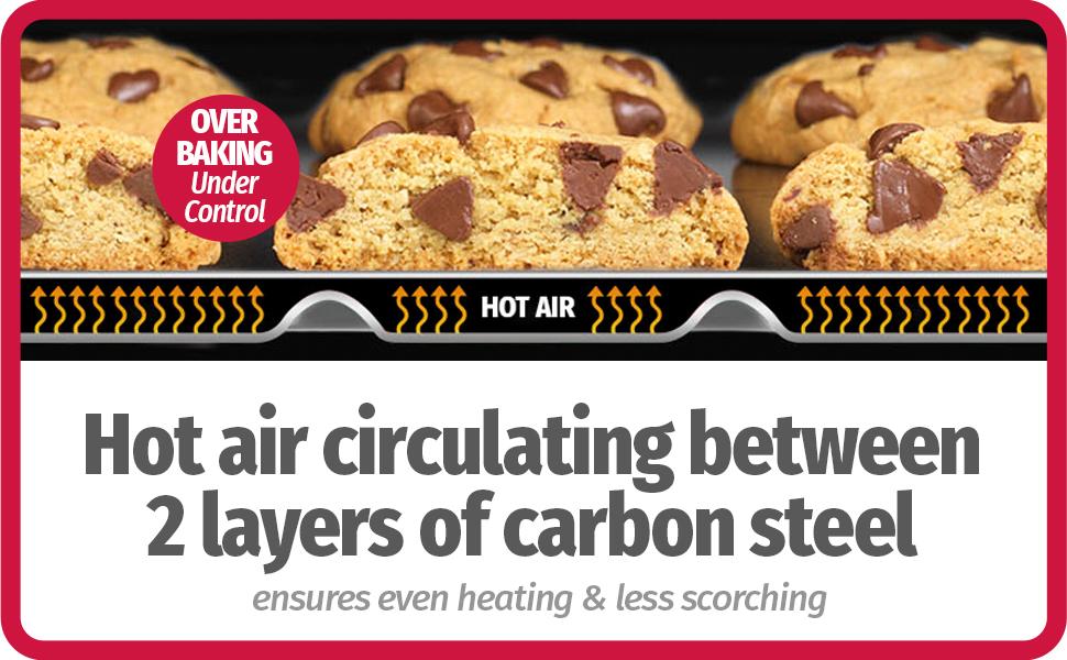 Hot air circulating