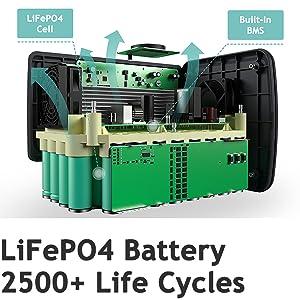 BLUETTI EB70 Power Station with LiFePO4 Battery