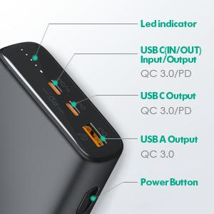 All ports of this 65W Portable Laptop Charger