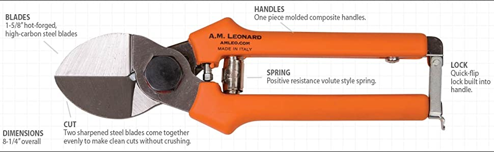 A.M. Leonard ART17 Double-Cut Hand Pruners product features breakdown