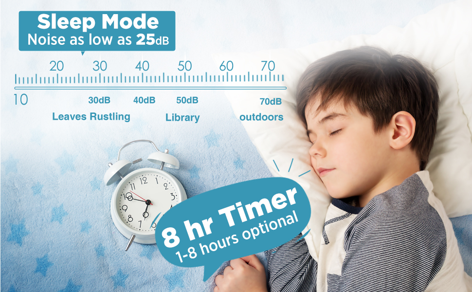 MSA3 HEPA Air Purifiers