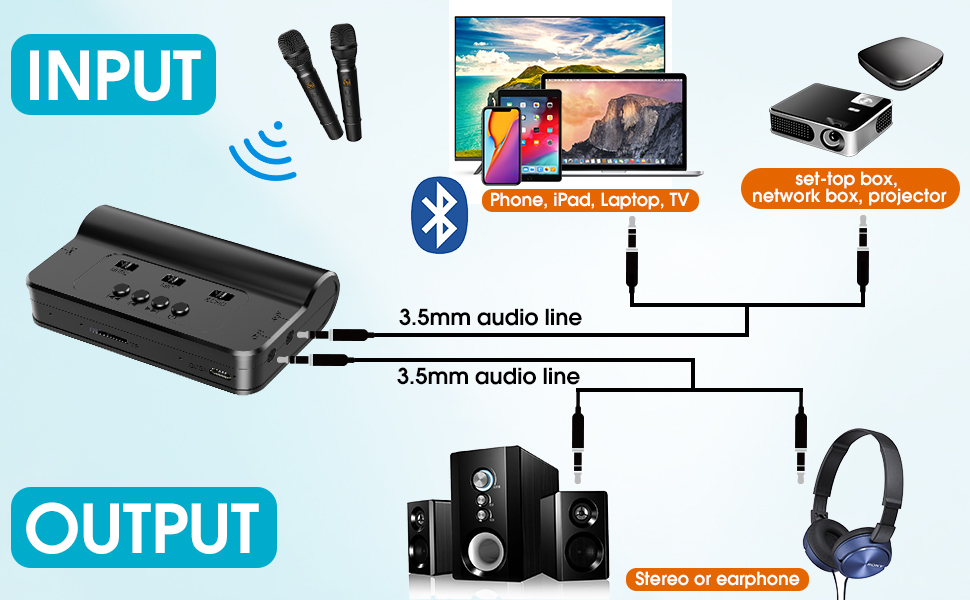 Wireless Microphone Karaoke Mixer System