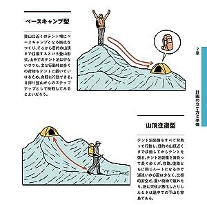 テント泊登山の基本テクニック