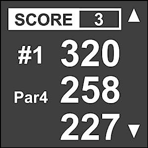 Golf screen shows the hole no. par for the hole