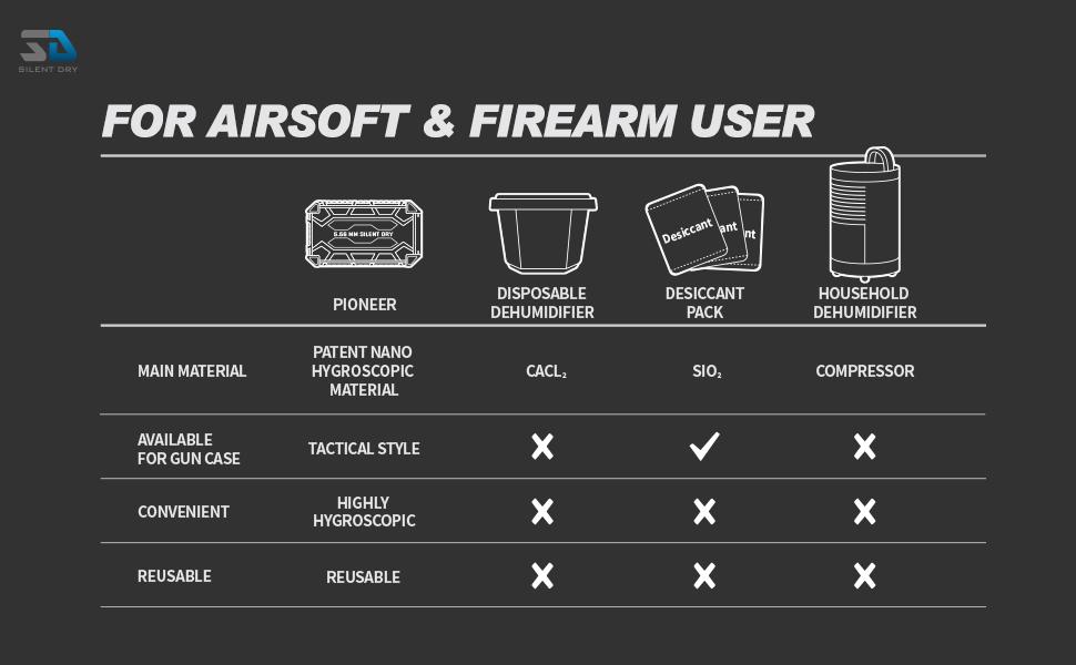 SD SILENT DRY dehumidifier gun safe