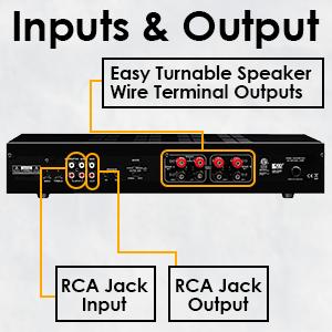 XMP100 Inputs amp;amp; Outputs