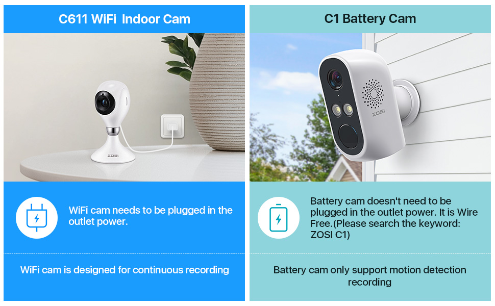 C611 WiFi indoor camera