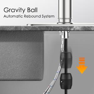 GravityBall Rebound System