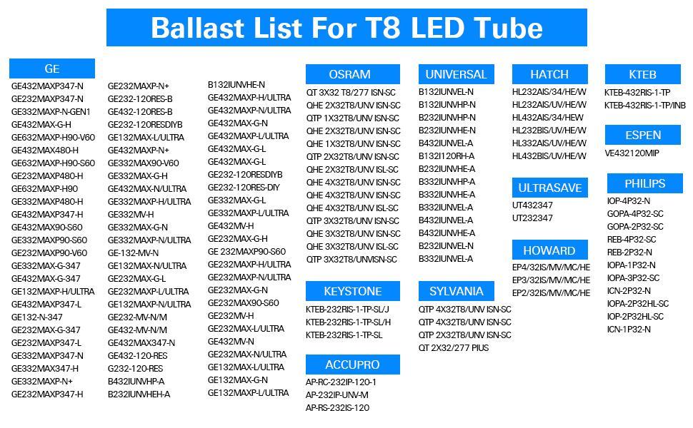 ballast compatible t8 tube