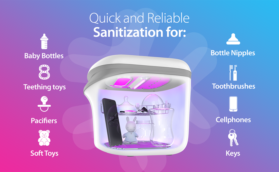 transparent sanitation unit surounded by the products it could serve