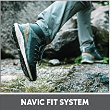 Navic FIt System