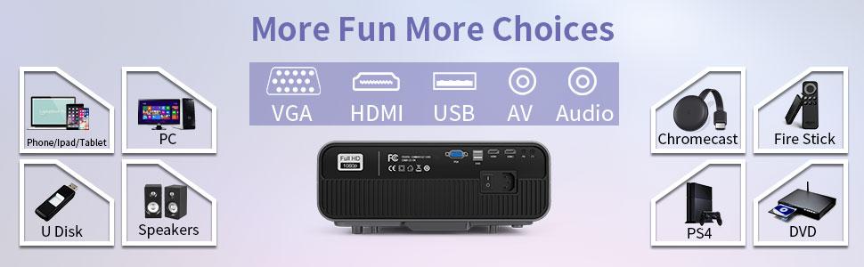 multimedia HDMI USB projector