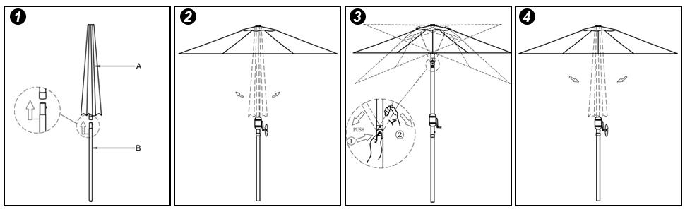 uv umbrella protection
