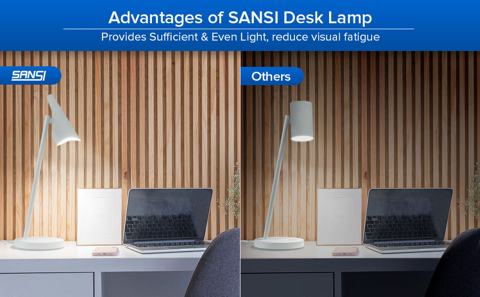 Bright led desk lamp