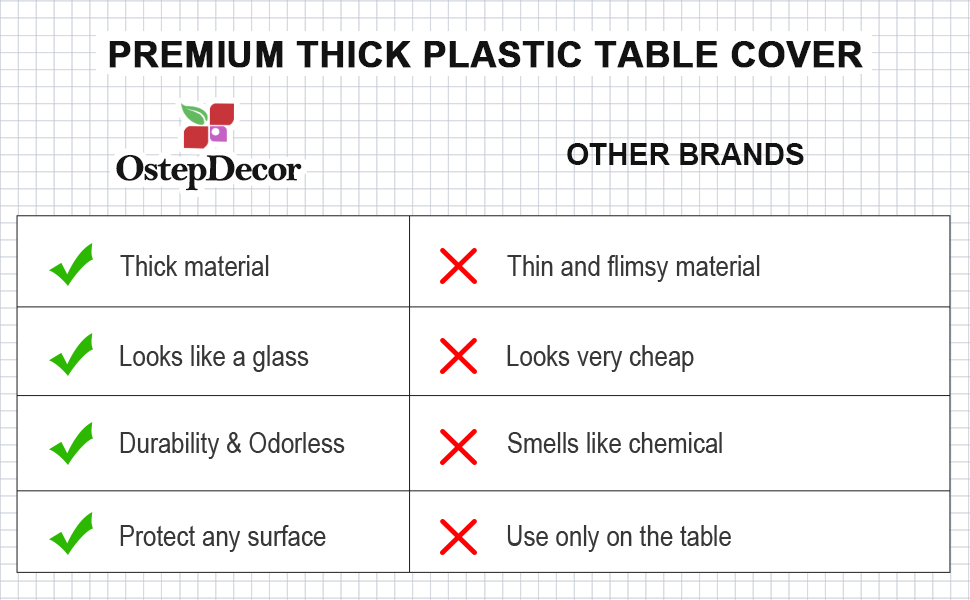 characteristics of plastic table cover