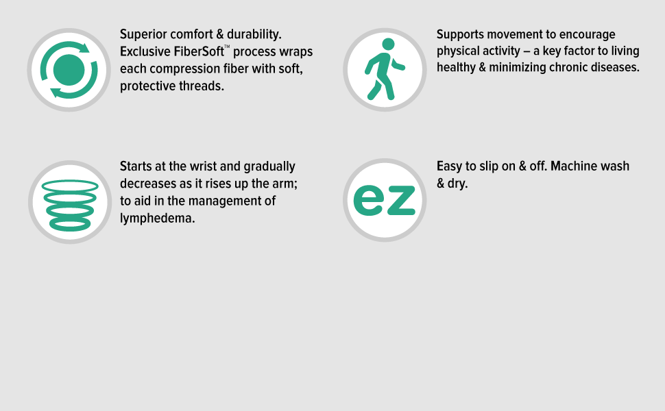 juzo upper extremity benefits