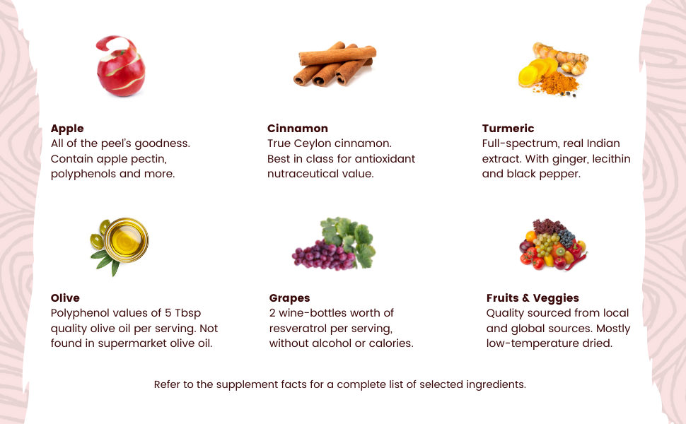Pure plants & intentions. List of Ingredients with unique characteristics for nutritional synergy.