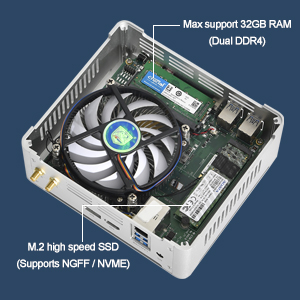 High speed RAM and SSD