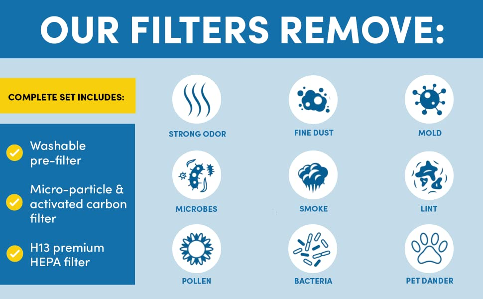 Our Filters Remove: