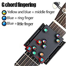 G chord fingering